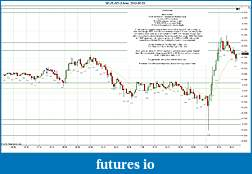 Trading spot fx euro using price action-2012-05-03-market-structure.jpg