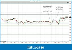 Trading spot fx euro using price action-2012-05-03-trades-.jpg