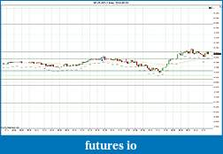 Trading spot fx euro using price action-2012-05-03-trades-b.jpg