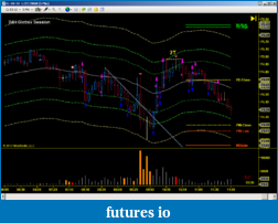 Trading PA with 20BB and Volume pattern indicator-reload.png