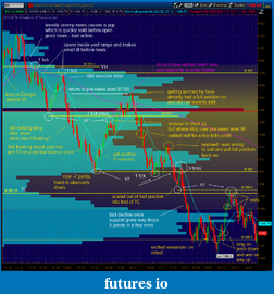 ES day trading Journal-fri4.png