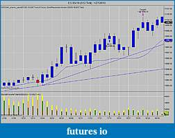 Price & Volume Trading Journal-es-03-10-512-tick-1_27_2010_simtradent7007.jpg