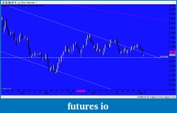 EURUSD 6E Euro-snapshot-800.png