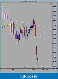 A CL Trading Journal-cl-06-12-daily-3_16_2012-5_7_2012.jpg