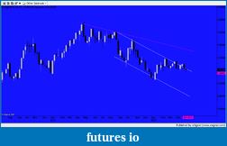 EURUSD 6E Euro-snapshot-810.png