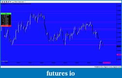 EURUSD 6E Euro-snapshot-814.png