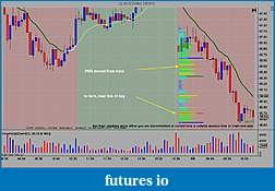 A CL Trading Journal-poc-1-5minute.jpg