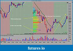 A CL Trading Journal-poc-2-5-minute.jpg