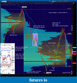 ES day trading Journal-weds9-b.png