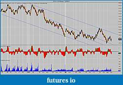 Price & Volume Trading Journal-es-03-10-6-range-1_28_2010_220.jpg