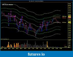 Trading PA with 20BB and Volume pattern indicator-jan28.jpg