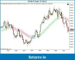 Vendor Fraud Keeps Going on-es-06-12-5-min-5_10_2012.jpg