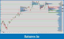 Tomorrow's chart-es-05-11-2012.png