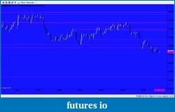 EURUSD 6E Euro-snapshot-843.png