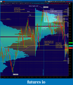 ES day trading Journal-fri11.png