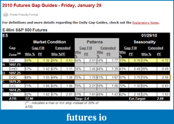 shodson's Trading Journal-gap-guide.png