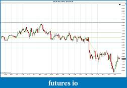 Trading spot fx euro using price action-2012-05-09-continued.jpg