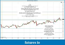 Click image for larger version  Name:2012-05-10 Market Structure.jpg Views:56 Size:209.2 KB ID:73270