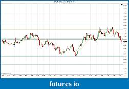 Trading spot fx euro using price action-2012-05-10-continued.jpg
