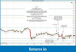 Trading spot fx euro using price action-2012-05-11-market-structure.jpg