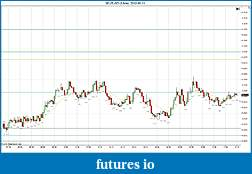 Trading spot fx euro using price action-2012-05-11-continued.jpg