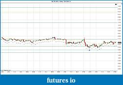 Trading spot fx euro using price action-2012-05-11-trades-.jpg