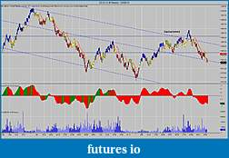 Price & Volume Trading Journal-es-03-10-6-range-1_29_2010_905.jpg