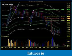 Trading PA with 20BB and Volume pattern indicator-jan29.jpg