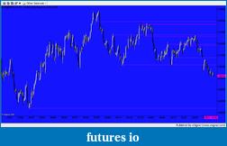 EURUSD 6E Euro-snapshot-848.png
