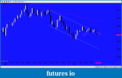 EURUSD 6E Euro-snapshot-849.png