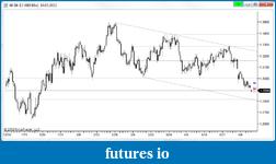 EURUSD 6E Euro-12-05-14-0000.png
