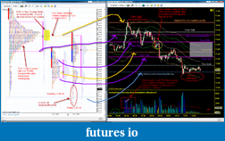 Market Profile One-Time Framing Technique-1-29-2010-cl-proflie-merge.png