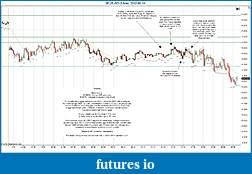 Trading spot fx euro using price action-2012-05-14-market-structure.jpg