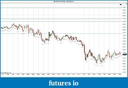 Trading spot fx euro using price action-2012-05-14-continued.jpg