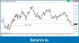EURUSD 6E Euro-12-05-15-0000.png