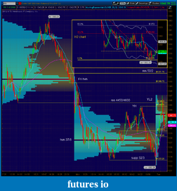 ES day trading Journal-tue15.png