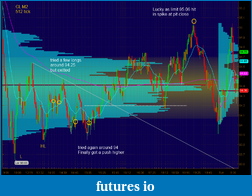 ES day trading Journal-tue15-b.png