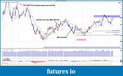 Click image for larger version  Name:TF 06-12 (133 Tick) TS-1 Short and TS-4 Long Analysis.jpg Views:96 Size:434.6 KB ID:73542
