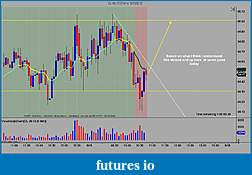 A CL Trading Journal-5_15_2012-5-minute.jpg