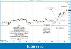 Click image for larger version  Name:2012-05-15 Market Structure.jpg Views:57 Size:208.4 KB ID:73594