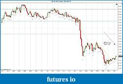 Trading spot fx euro using price action-2012-05-15-continued.jpg