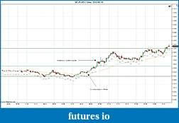Trading spot fx euro using price action-2012-05-15-trades-.jpg