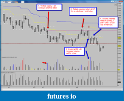 Wyckoff Trading Method-2012-05-15_1926.png