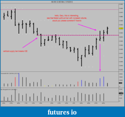 Wyckoff Trading Method-6a-06-12-60-min-5_16_2012.png