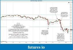 Trading spot fx euro using price action-2012-05-16-market-structure.jpg