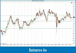 Trading spot fx euro using price action-2012-05-16-continued.jpg
