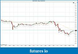 Trading spot fx euro using price action-2012-05-16-trades-.jpg