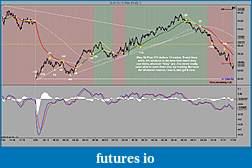 A CL Trading Journal-cl-06-12-150-tick-5_16_2012.jpg