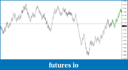 Forecasting/Projecting/Predicting a Moving Average with EasyLanguage-2012-05-16_234544.png