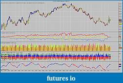 Price & Volume Trading Journal-es-03-10-8192-volume-1_26_2010.jpg